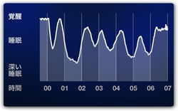 sleepgraph 2.jpg